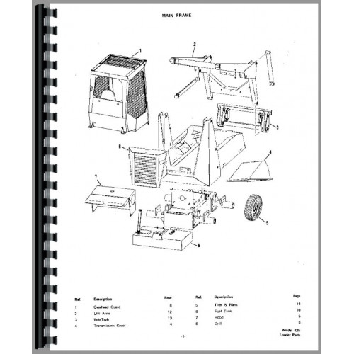 Bobcat Skid Steer Parts Diagram - All Wiring Diagram