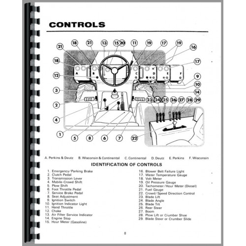 ditch witch parts diagram  u2013 periodic  u0026 diagrams science