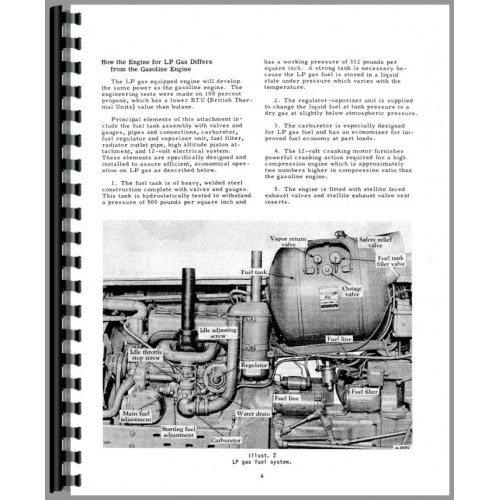 Wiring Diagram For 350 Farmall 350 - Wiring Diagrams on